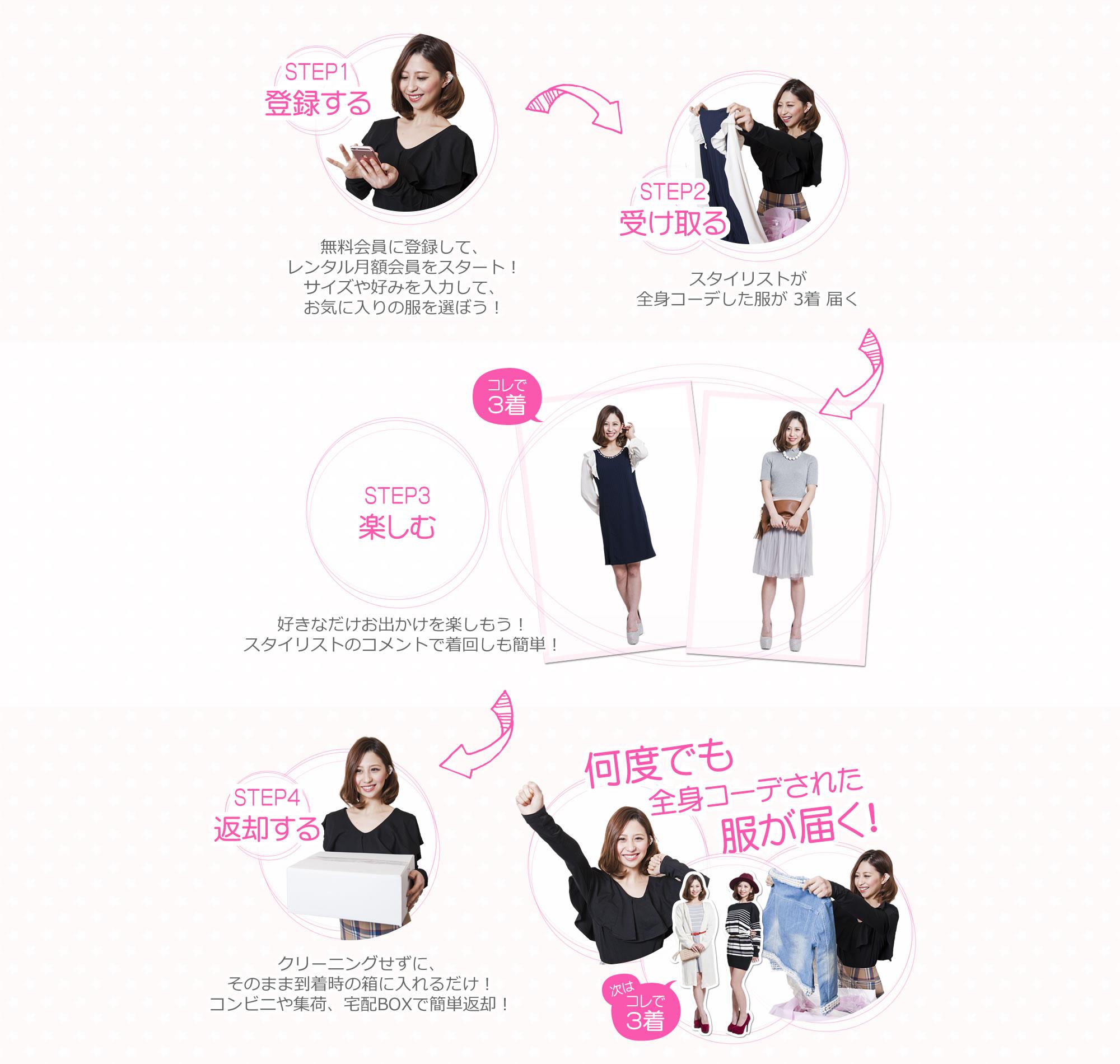 画像: Rcawaii(アールカワイイ)可愛いお洋服が借り放題の新感覚オンラインファッションレンタルサービス♪